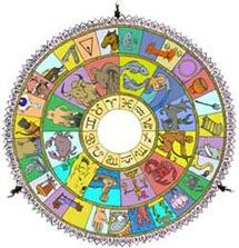 Индийский гороскоп ДЖИОТИШ II часть