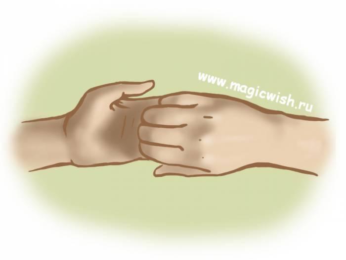 ганеша-мудра для укрепления сердца